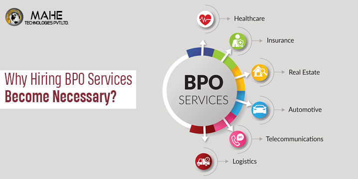 Why Hiring BPO Services Become Necessary